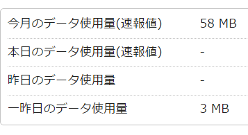 0SIM_通信量_公式